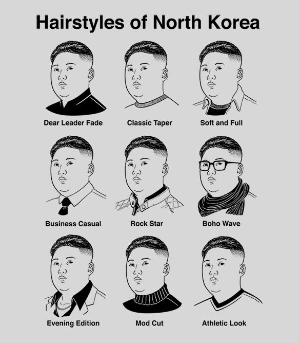 Hairstyles of North Korea T-Shirt | Headline Shirts